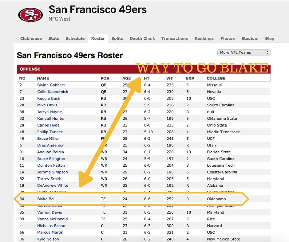 Blake Bell on 49er Roster